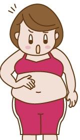 すっかりぽっこりお腹になった女性の画像